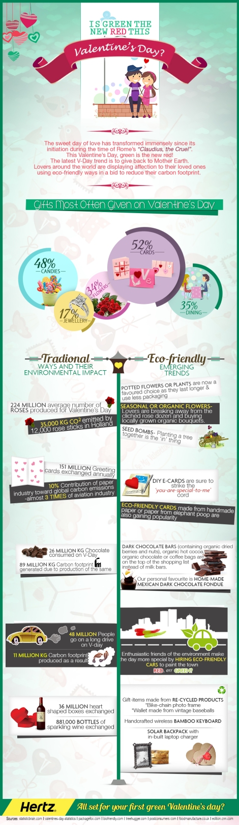 Hertz_Infographic_VDay_English (3)